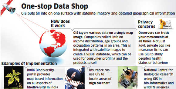 GIS mapping gaining popularity with gove agencies and private cos; enables conservation science, economic development and planning