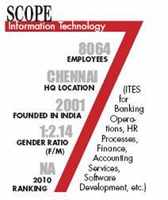 India's best companies to work for in 2011India's best companies to work for in 2011