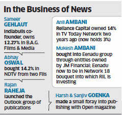 Big businesses like RIL, GE features prominently in media networksBig businesses like RIL, GE features prominently in media networks