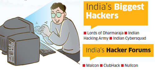 Can India churn out ethical hackers like it has produced coders & programmers?Can India churn out ethical hackers like it has produced coders & programmers?
