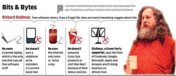 Facebook is a surveillance engine, not friend: Richard Stallman, Free Software Foundation
