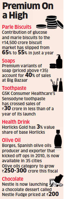 Young urban users and modern trade boost demand for premium products in FMCG sector
