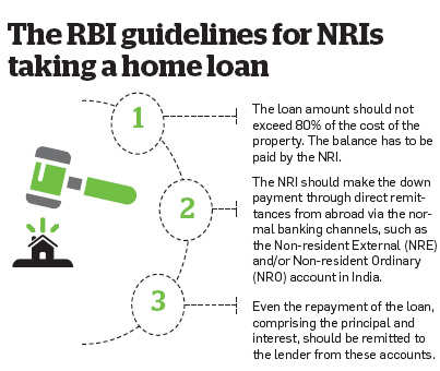 When rupee is down, real estate is preferred investment for NRIs. Here's NRI's guide to buying property