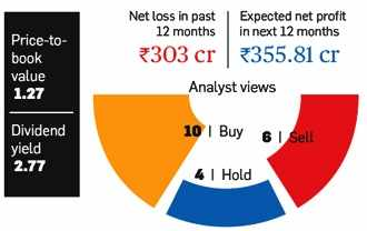 Four stocks worth investing during the ongoing correction in marketFour stocks worth investing during the ongoing correction in market
