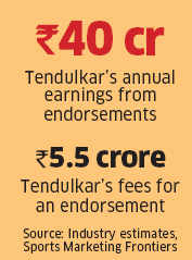 No new endorsement after century of centuries; is Sachin Tendulkar's brand aura on the wane?
