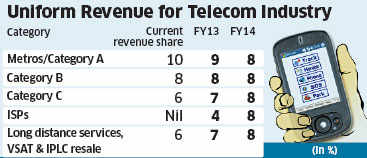 Uniform revenue share for telecom sector to be imposed over 2 years