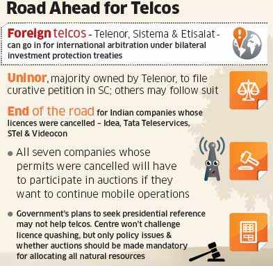 2G case: SC refuses to review cancellation of 122 licences, end of road for Datacom and S Tel