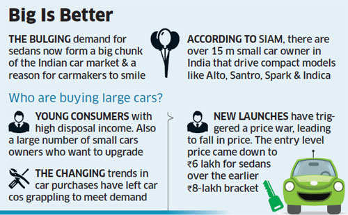 Large cars drive Indian car segment now