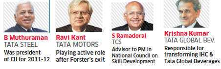 Ratan Tata's lieutenants to be chairmen at Tata Steel, Tata Motors, TCS and Indian Hotels