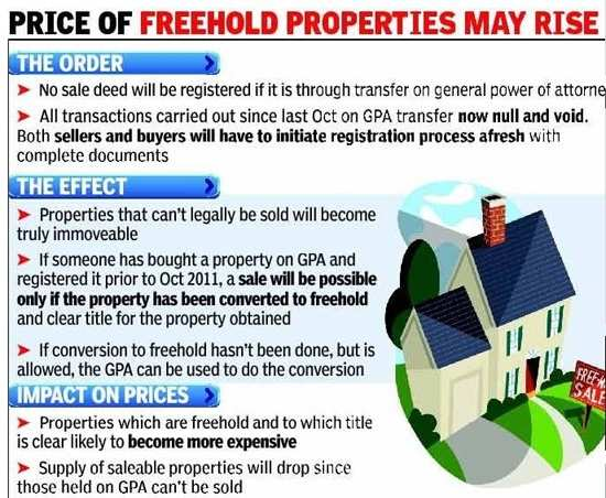 All power of attorney property deals banned in Delhi; transactions since October 2011 declared void