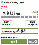 NBCC: Strong order book provides a good base for growth