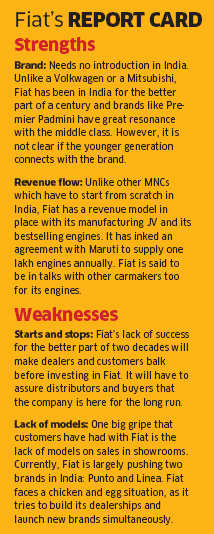 Can Enrico Atanasio steer Fiat in the Indian market?
