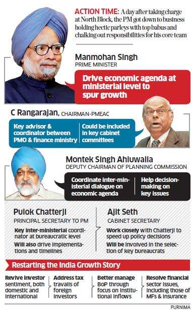 Day 1 as FM, Manmohan Singh talks of reviving animal spirits of businessmen