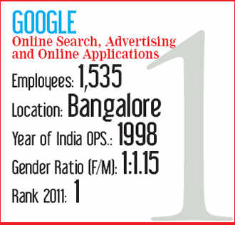 Best companies to work for 2012: What makes Google top the list