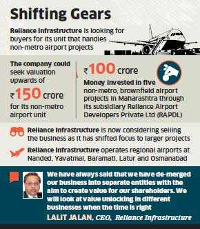 Reliance Infrastructure plans to exit non-metro airport business