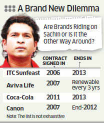 Sachin Tendulkar delaying retirement for fear of losing big endorsements?
