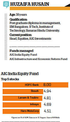 Volatility is the time to invest in stock market: Huzaifa Husain, AIG Investments