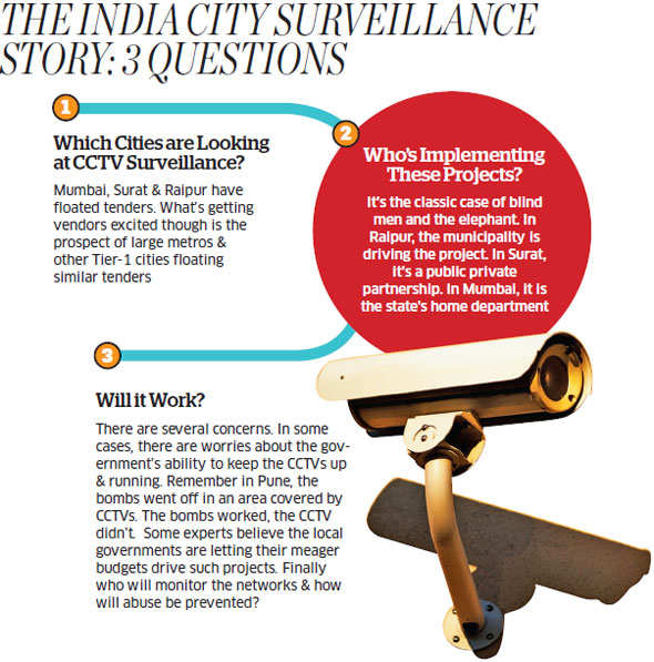India's drive to implement CCTV-based surveillance in cities will face several challenges