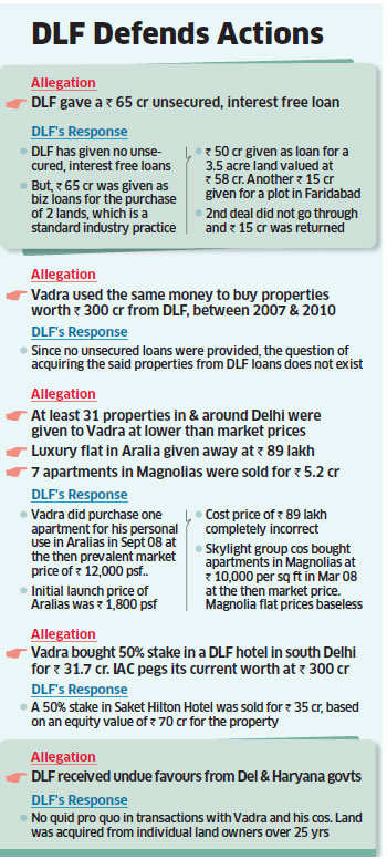 DLF defends actions