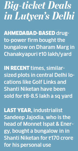 Big-ticket Deals in Lutyen's Delhi