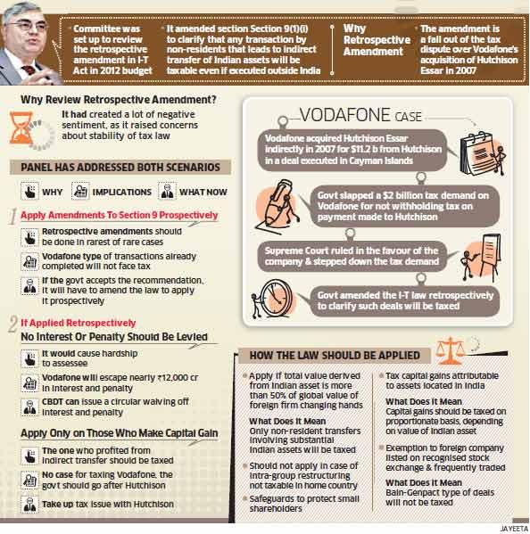 GAAR: Parthasarathi Shome committee's report card