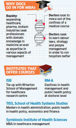 Business schools such as ISB, IIM-A, TISS, Symbiosis line up courses in healthcare management