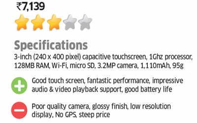 ET review: Nokia Asha 311