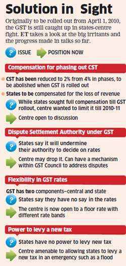 GST: Government flexible on states' concerns, breakthrough likely