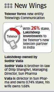 Sun Pharma's promoters to be Telenor's new Indian JV partner