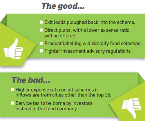 How Sebi's recent guidelines for the mutual fund industry will impact your investments