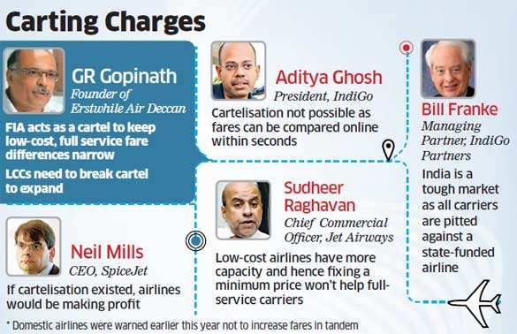 Airlines in India fix prices, Federation of Indian Airlines works as cartel: GR Gopinath, Founder, Air Deccan