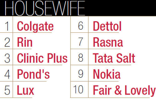 Top 10 brands of housewife