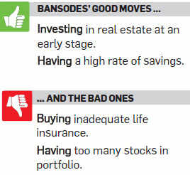 Minor corection in investments to help Bansodes in achieving their fiancial goals