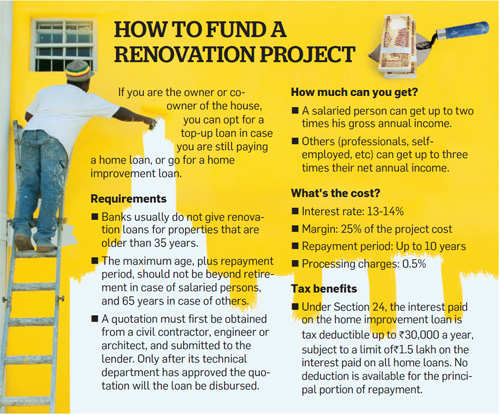 How to refund a renovation project