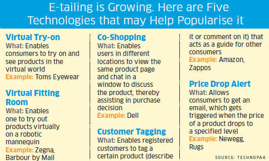 Convenience, good deals and reliable e-tailers are fuelling virtual shopping