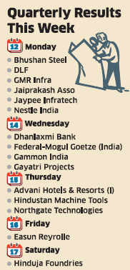 Expect no sparkle on Dalal Street this week: Analysts
