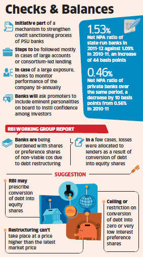 PSBs may seek more tangible collateral from promoters seeking credit