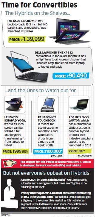Hybrid devices that serve as both laptop and tablet set to storm domestic shores