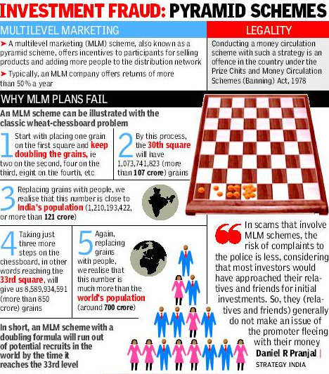 Stock Guru fraud: Victims in Mumbai may number 1,000