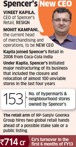 Mohit Kampani set to replace Vineet Kapila as Spencer's Retail CEO