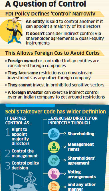 Management of Indian companies with foreign stakes under lens