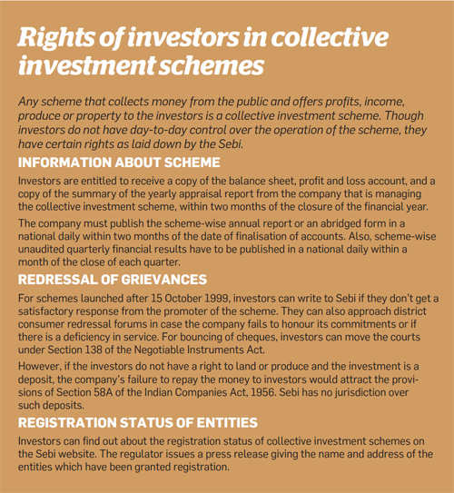 Rights of investors in collective investment schemes