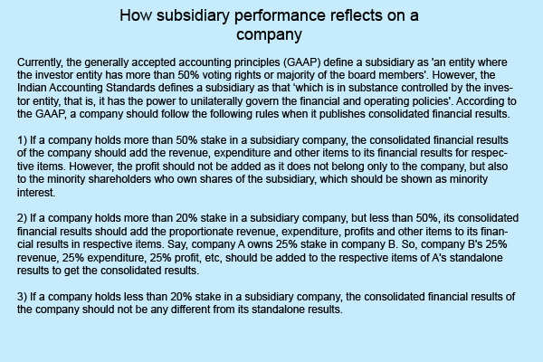 How subsidiary performance reflects on a company