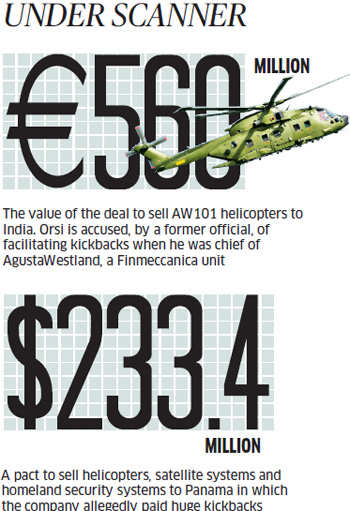 How troubles at Italy's Finmeccanica are taking a toll on India's military modernisation