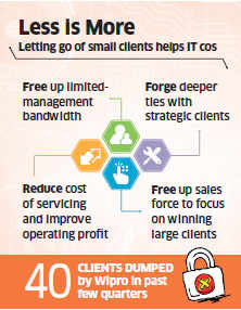 IT companies resort to tail 'trimming'; Wipro MindTree, iGate others discard small clients
