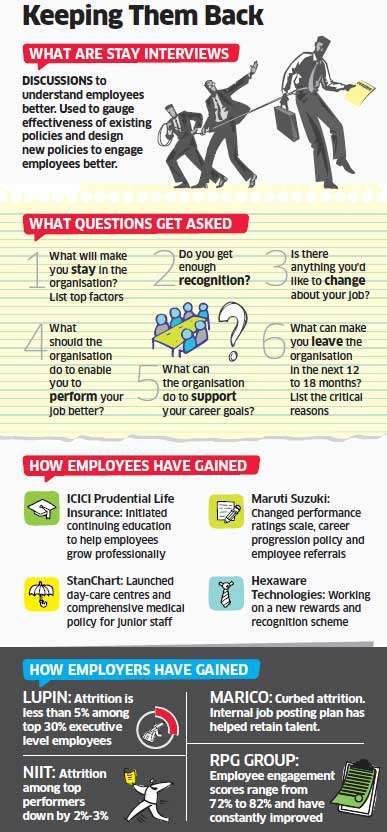 India Inc hits upon idea of 'stay interviews' for its high-performers