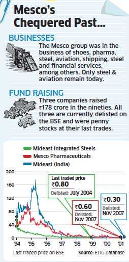 Can Mesco group's Rita Singh win investors' trust?