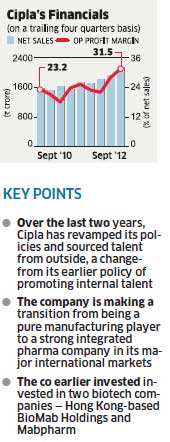 Cipla scouting for outside talent, focus on Africa deliver the goods