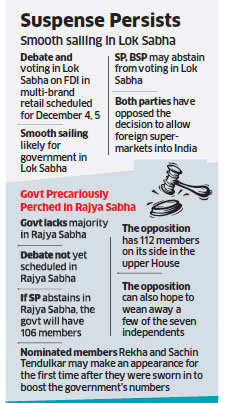Centre relents on FDI, debate & vote in RS too; numbers tilted in favour of opposition in Rajya Sabha