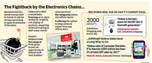 Consumers spot deals in stores, close them online; Showrooming threatens to make life difficult for electronics retailers
